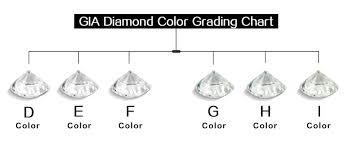 Us 117 5 6 Off Transgems 10pcs 4 Mm 0 25 Carat F Color White Moissanite Loose Gem Stones Round Brilliant Cut Near Colorless F In Loose Diamonds