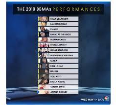 Winners From Last Nights Billboard Music Awards Hot