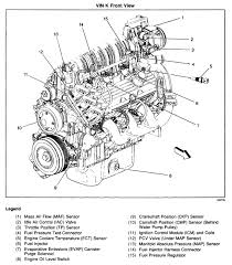 buick v6 engine diagram buick wiring diagrams