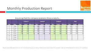 Excel Production Report Template Non Conformance Log Schedule In