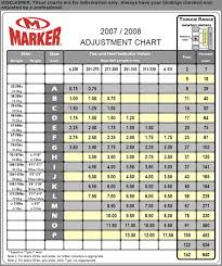 Atomic Binding Adjustment Chart Atomic Evox 10 Ski Bindings