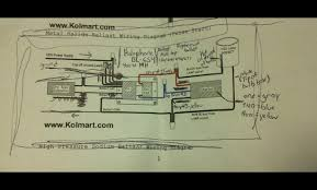 simple kenwood kac 7285 wiring diagram pdf manual for kenwood car Kenwood Wiring Harness png � trending 400w hps ballast wiring diagram 400w hps ballast wiring diagram te76f on high pressure sodium