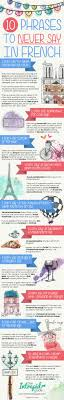 Top 10 Phrases To Never Say In French Cheat Sheet The Intrepid Guide