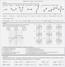 Function Transformations Worksheet – webmart.me