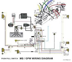 jeep cj5 wiring diagram as well as diagram wiring inside jeep on for 1974 jeep cj5 wiring diagram jeep cj5 wiring diagram as well as diagram wiring inside jeep on for ford model pickup