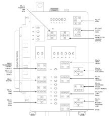 08 dodge ram fuse box diagram 08 wiring diagrams 2008 jeep grand cherokee radio fuse at 2008 Jeep Grand Cherokee Fuse Box