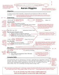 Examples Of Bad Resumes Final Photos Template 2 Helendearest