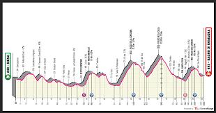 El ciclista colombiano se convirtió en el deportista más joven de todos los tiempos en conquistar la corsa rosa. Giro De Italia 2021 Previa Etapa 12 Ciclismo Internacional