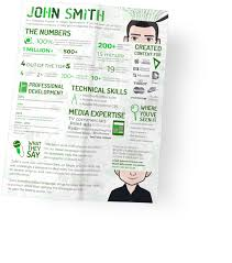 make a resume com infographic resumes the worlds most enthusiastic
