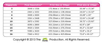 Megapixel Resolution Chart Xworks Designs Tips Megapixels And Print Size Explained