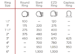 Binder Ring Size Chart 25 Conclusive Binder Capacity Chart