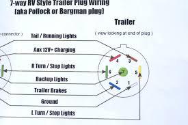 Mercedes Trailer Light Adapter Pin By Bridget Webster On Diagram Chart Trailer Wiring