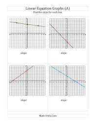 the finding slope from a linear equation graph a math worksheet