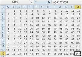 Multiplication Chart Up To 100 Blank Multiplication Table Online Charts Collection
