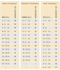 Birkenstock Size Chart For Kids 53 Best All About Birkenstock Images Shoe Molding