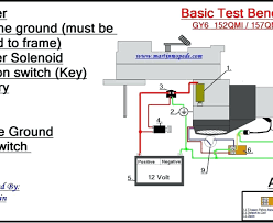 engine test stand wiring diagram wiring engine stand wiring diagram awesome test bench tags memorial benches engine stand wiring diagram basic household diagrams ideas images for