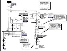 2006 ford f750 ac wiring diagram wiring library btw i do have power to the connector that plugs into the low graphic graphic 1973 1979 ford truck wiring diagrams schematics