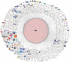 Nwo Chart Connections Chart The American Empire And Its Media Chart
