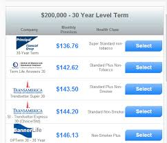 Average Life Insurance Rates By Age An Analysis InsureChance Amazing Level Term Life Insurance Quote