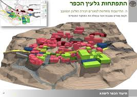 Image result for ליפתא