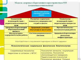Темы рефератов по дисциплине Социальная психология  Реферат по соц психологии