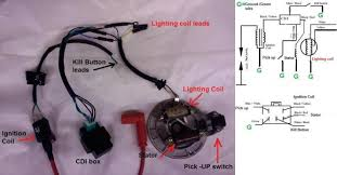 pit bike wiring diagram 125cc wiring diagram inner rotor kit wiring diagram schematics and diagrams