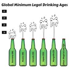 Online Be Not Minimum The 21 Drinking Legal Inprint Should Age Fenton