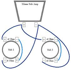 parallel wiring diagram 6 speakers wiring diagram for car engine in home speaker system wiring likewise boat stereo speakers wiring diagram likewise dvc 4 ohm wiring