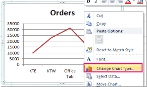 Copy Chart Format In Excel How To Copy One Chart Format To Others In Excel