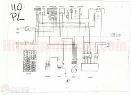 loncin 110 wiring diagram within 110cc radiantmoons me wiring diagram for chinese 110 atv at Loncin 110 Wiring Diagram Ignition Color