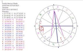 Art Astrology Astrology Chart Of Freddie Mercury