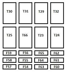 fiat ducato base camper from fuse box diagram auto genius fiat ducato mk3 fl fuse box passenger compartment optional box