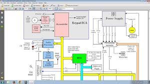 mitsubishi dlp wiring diagram mitsubishi wiring mitsubishi dlp wiring diagram mitsubishi wiring diagrams database