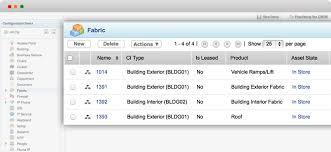 Itil Cmdb Software Configuration Management Database