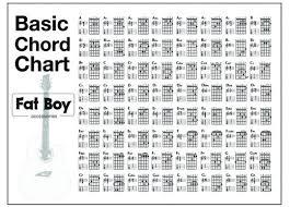 All Inclusive Cavaquinho Chords Chart 12 String Guitar Chord