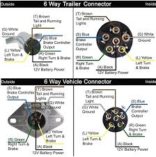 wiring diagram 6 way trailer plug wire diagram wiring is a 6 pin trailer plug adapter at 6 Prong Trailer Plug Diagram