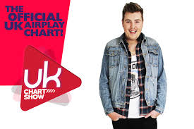 The Official World Chart Radio Express