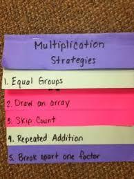 Multiplication Strategy Flip Chart Teaching Math Math