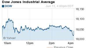 What the Dow Jones Industrial Average ...