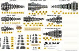Hydraulic Fitting Chart Pdf Pulsar Hydraulics Hydraulic Hose Fittings And Adapters