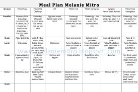 p90x3 week 2 meal plan sle