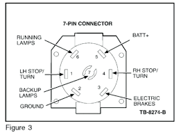 ford 7 pin wiring diagram wiring diagram schematic name 7 way trailer hitch wiring diagram ford pin wiring free wiring diagram for you \\u2022 7 pin trailer brake wiring diagram for trailer ford 7 pin wiring diagram