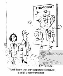 Flow Chart Cartoon Flow Chart Cartoons And Comics Funny Pictures From