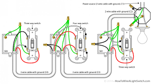 light to extension cord wire diagram wiring diagrams best light switch extension cord wiring diagram wiring diagram libraries 3 prong 220 wiring diagram best wiring
