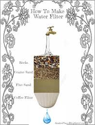 How To Filter Water At Home Diy Diy Water Filters Home Decor Interior Exterior Contemporary