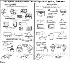 different types of lighting fixtures. kinds lighting fixtures following types examples acceptable unacceptable figure different of
