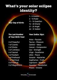 A Little More Than Just Horoscope Insights Zodiac Star
