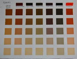 Rublev Oil Paint Color Chart Boost Your Confidence By Making Color Charts Ursula Toelke