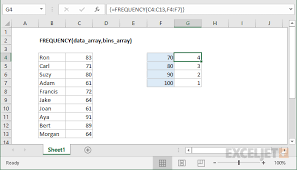 Excel Distribution Chart How To Use The Excel Frequency Function Exceljet