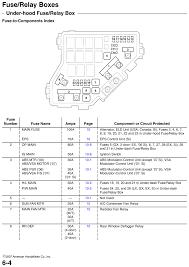 2007 honda civic fuse box wiring diagrams best repair guides fuse relay boxes 2007 fuse relay boxes 2007 2007 honda civic fuse panel 2007 honda civic fuse box